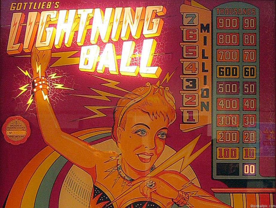 Lightening Ball Pinball Wallpaper ~ From PinballPix.com